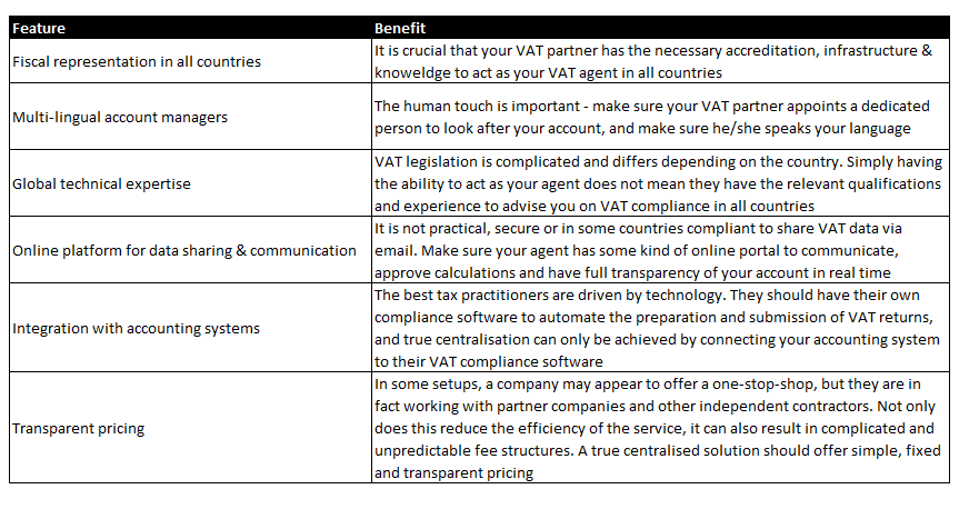 Centralised VAT Compliance for Global Traders